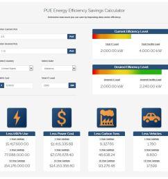 data center energy savings calculator [ 931 x 870 Pixel ]