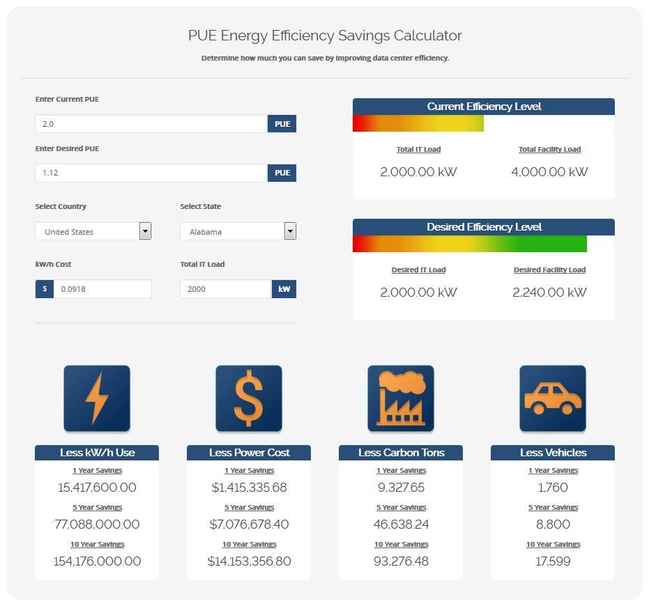 hight resolution of data center energy savings calculator