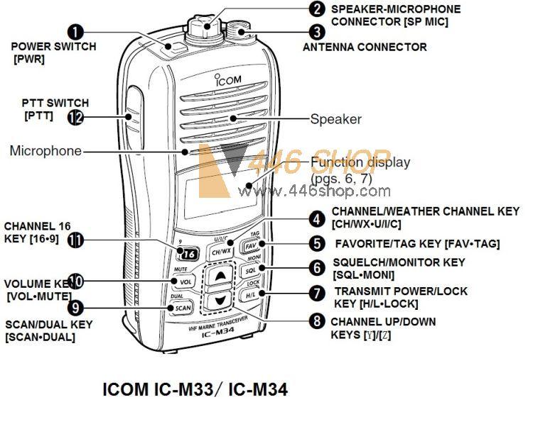 ICOM Icom IC-M33 Buoyant VHF Marine Handheld Transceiver