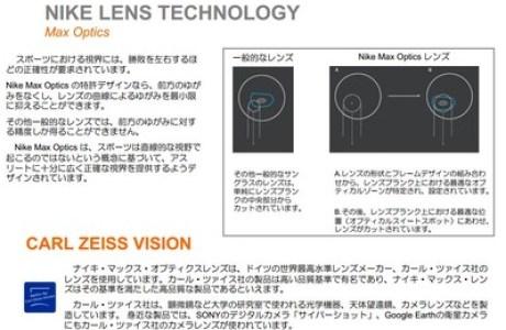 nike vision レンズ