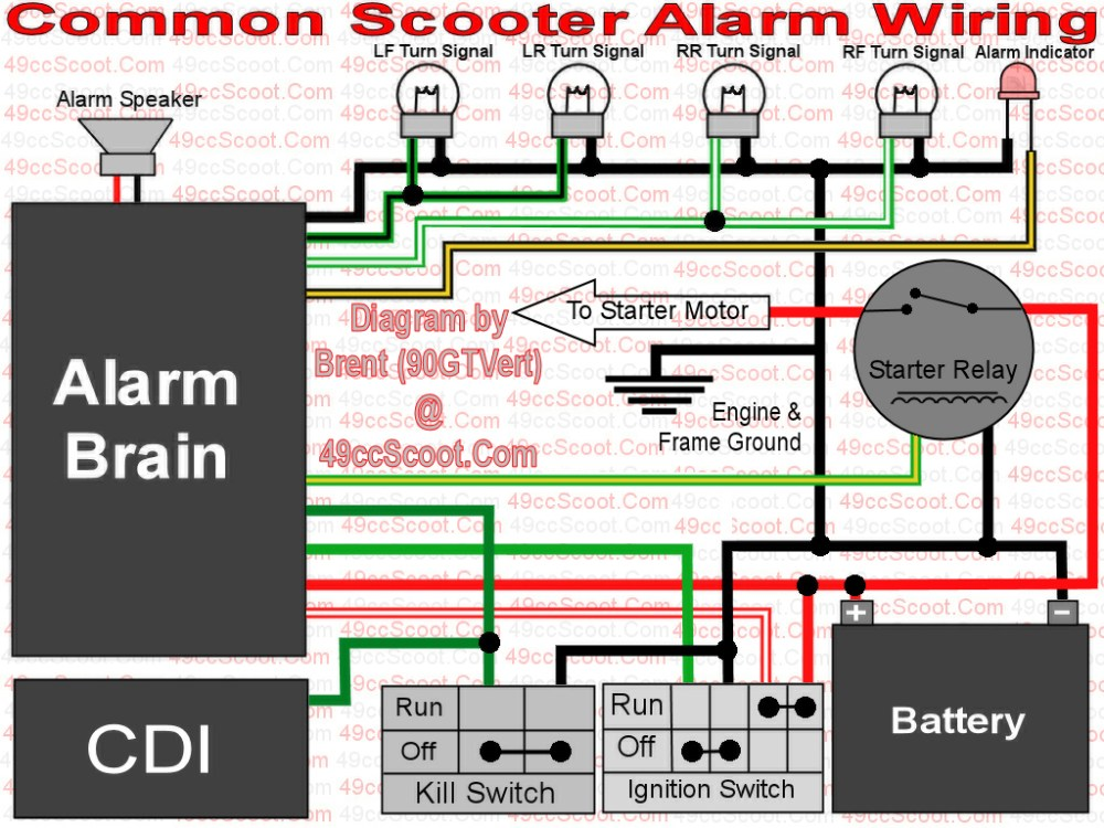 medium resolution of this diagram illustrates some circuits that common scooter alarms tie into