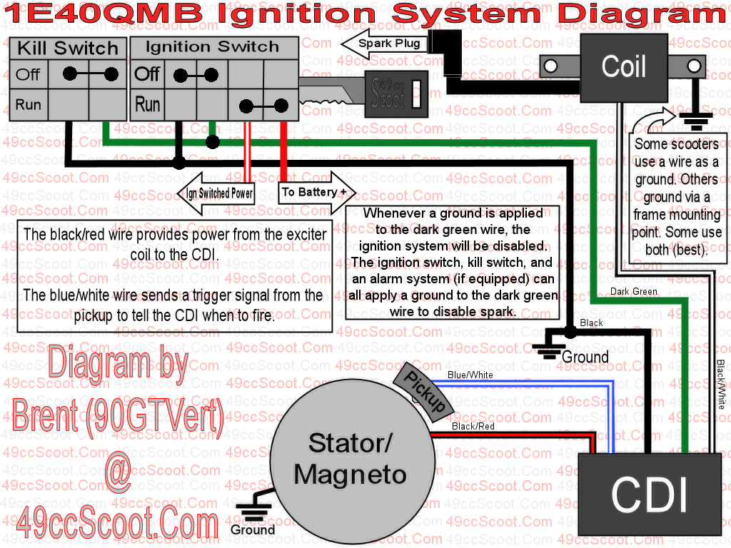 hight resolution of this schematic shows the ignition system of the most common 1e40qmb minarelli jog powered scooters