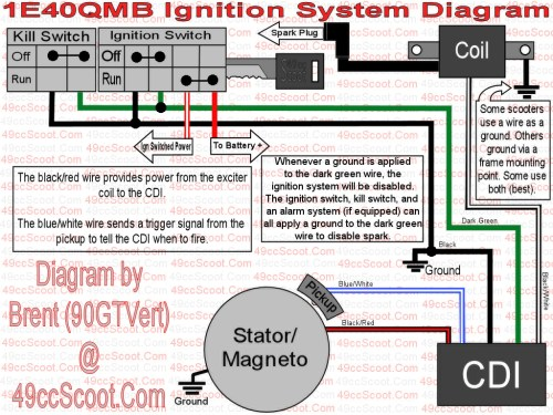 small resolution of this schematic shows the ignition system of the most common 1e40qmb minarelli jog powered scooters