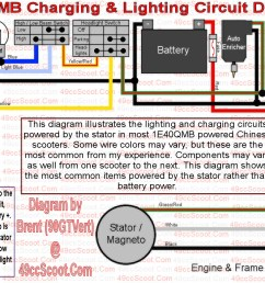 49cc 2 stroke wiring diagram free wiring diagram for you u2022 rh evolvedlife store 49cc 2 stroke pocket bike wiring diagram 49cc engine wiring diagram [ 1024 x 768 Pixel ]
