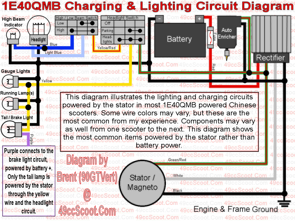 hight resolution of this wiring diagram depicts the lighting and charging system of a typical 1e40qmb minarelli