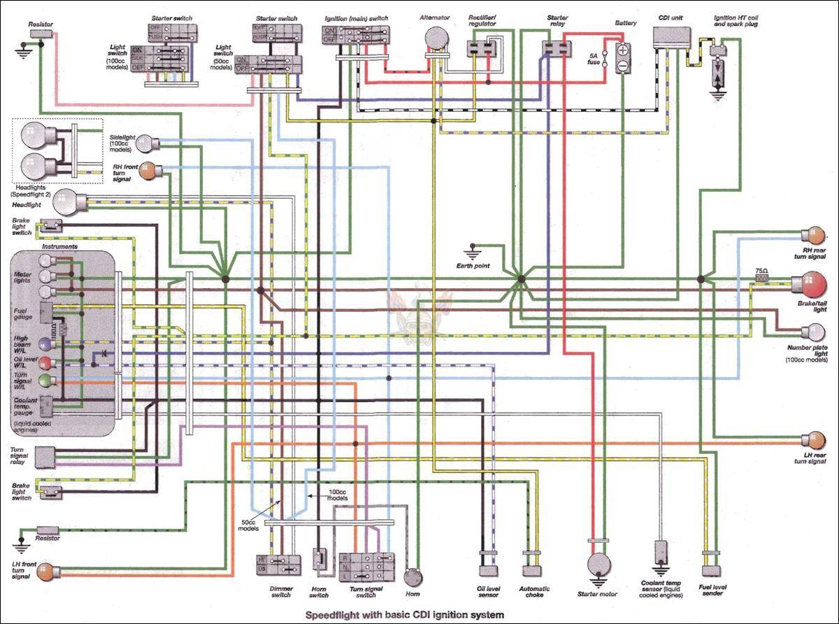 139qmb wiring diagram zebra skeleton manuals and documents 49ccscoot scooter forums