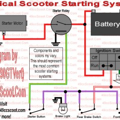 Gio Electric Scooter Wiring Diagram For Tow Bar Electrics 50cc Great Installation Of My Diagrams 49ccscoot Com Forums Rh Proboards