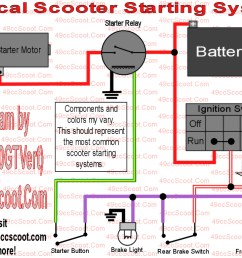 my wiring diagrams 49ccscoot com scooter forums 1986 yamaha moto 4 wiring diagram yamaha moto 4 [ 1024 x 768 Pixel ]