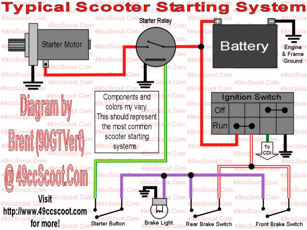 medium resolution of my wiring diagrams 49ccscoot com scooter forums 1986 yamaha moto 4 wiring diagram yamaha moto 4