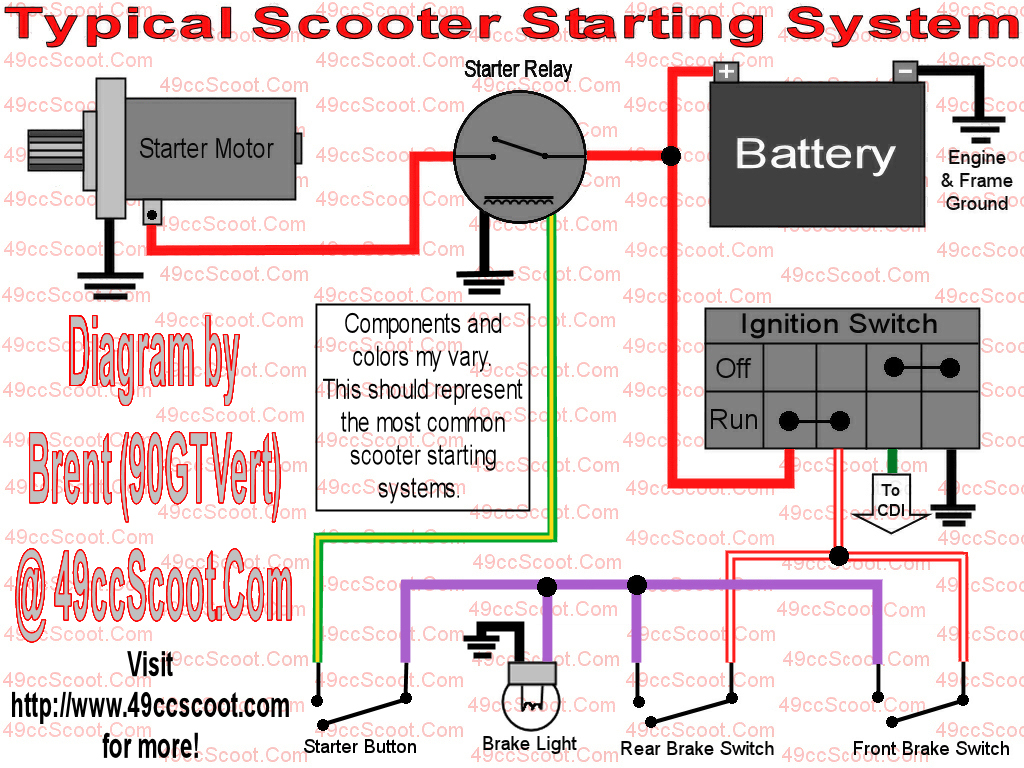 hight resolution of my wiring diagrams 49ccscoot com scooter forums 1986 yamaha moto 4 wiring diagram yamaha moto 4