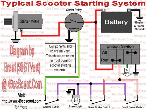 small resolution of my wiring diagrams 49ccscoot com scooter forums 1986 yamaha moto 4 wiring diagram yamaha moto 4
