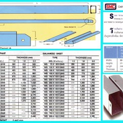 Electrical Outlet Switch Wiring Diagram Ac Fan Motor Wireway Hb-vi Vo-ht Hx-hr Hs-fe Wc-ec
