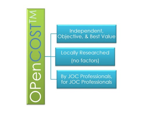 Construction Cost Data | 4BT OpenCOST | Get In Touch!