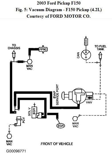 2003 F150 Engine Diagram