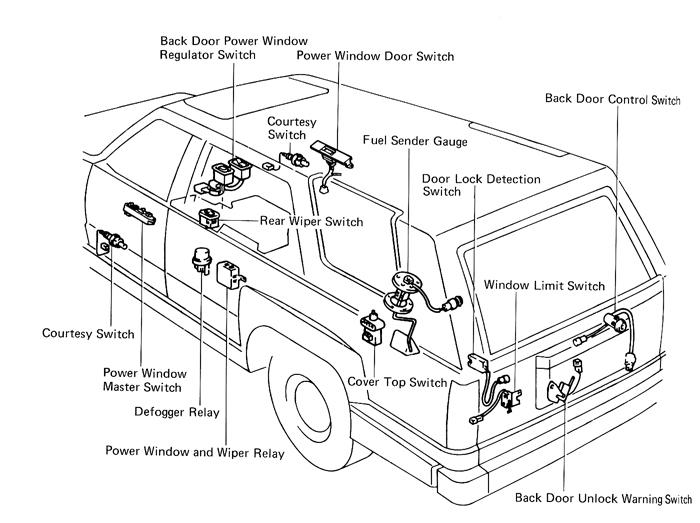 1992 toyota hilux surf wiring diagram faria marine gauges 4runner rear window cheap tricks