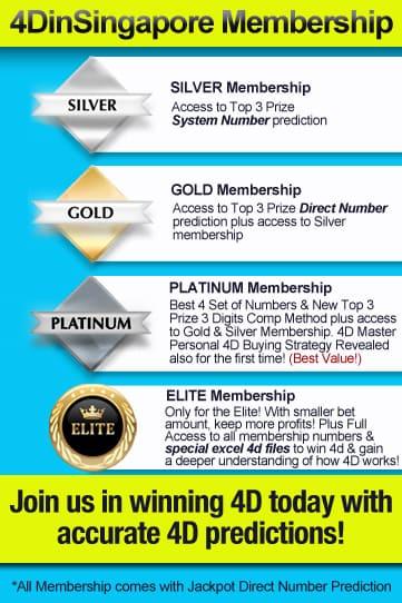 4DinSingapore Membership 4D