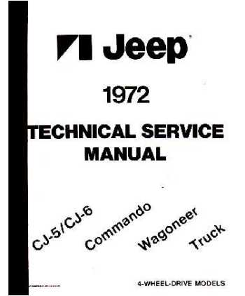 TAT Jeep Factory Service Repair Manuals on CD