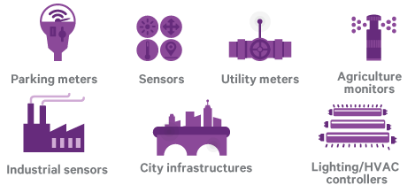 CableFree NB-IOT and LTE-M