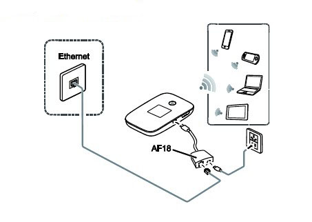 Huawei AF18 Ethernet Adapter for Huawei E5786 E5377 and