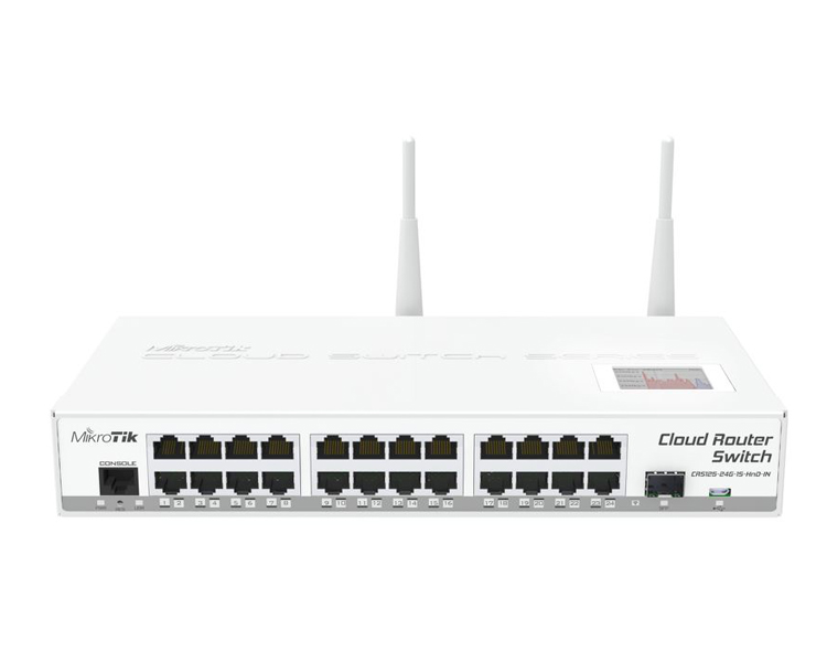 Product Review for the MikroTik Cloud Router Switch CRS125
