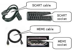 Hdmi To Scart Wiring Diagram : 28 Wiring Diagram Images