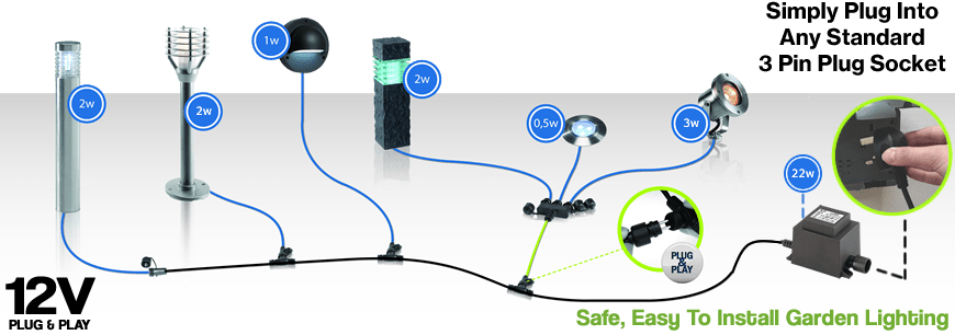 12 volt wiring diagram for garden lights club car wire techmar 12v low voltage plug play