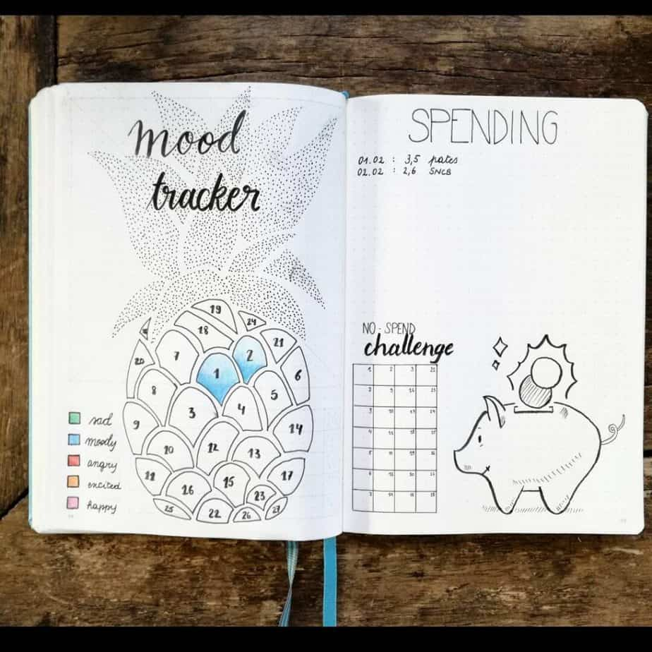 Transformative image for mood tracker bullet journal printable