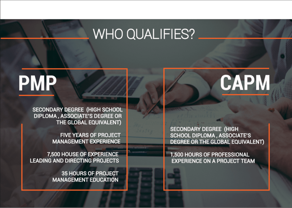 Capm Vs Pmp Who Wins Project Management Certification