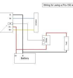 pro 150 with shunt wound motors [ 1263 x 714 Pixel ]