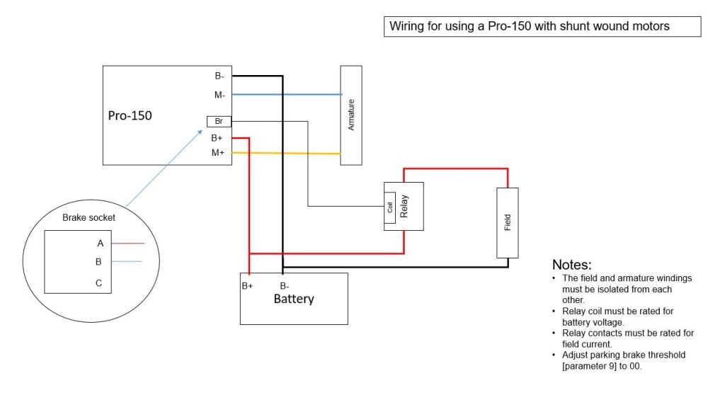 medium resolution of pro 150 with shunt wound motors