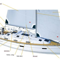diagram of boat parts wiring diagram for you rc boat parts diagram [ 1892 x 1251 Pixel ]