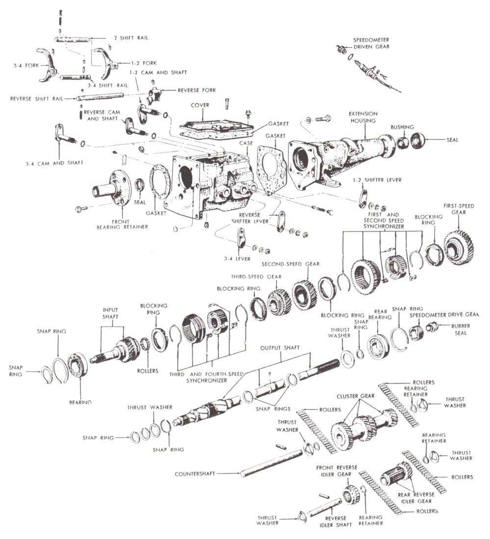medium resolution of ih 584 wiring diagram wiring library784 international tractor wiring diagram international 244