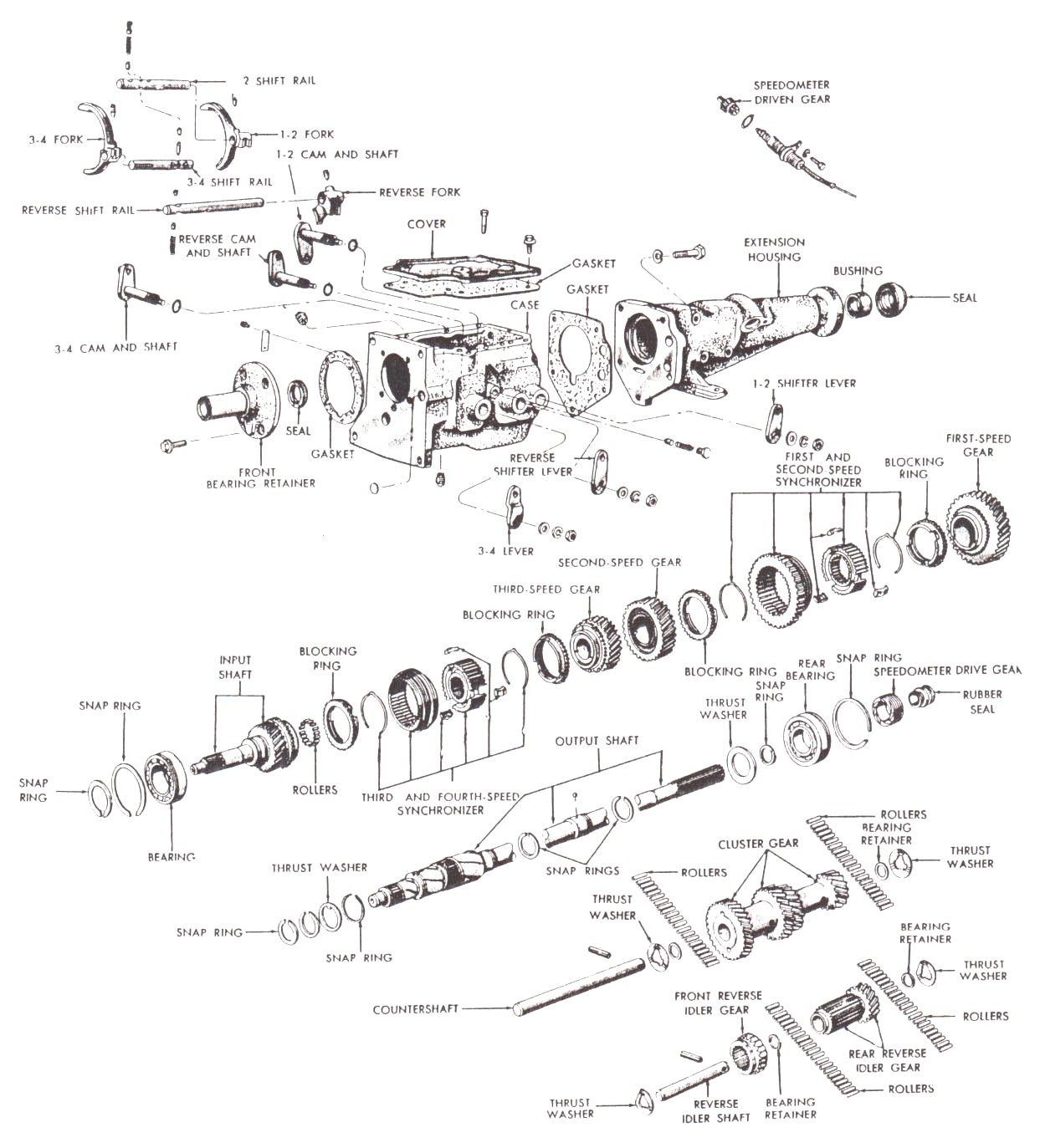 hight resolution of ih 584 wiring diagram wiring library784 international tractor wiring diagram international 244