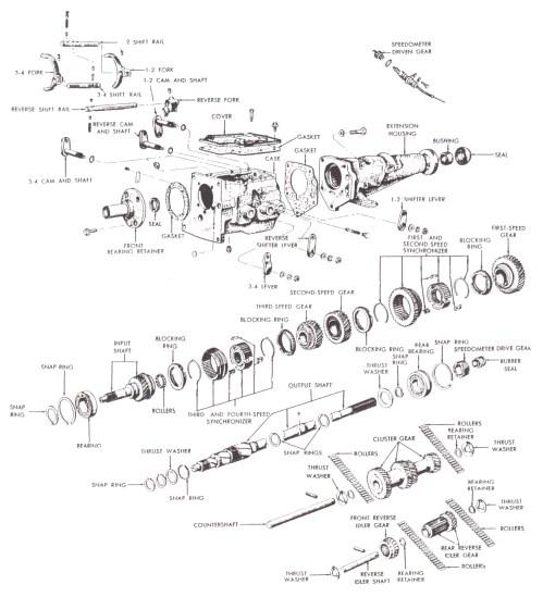 small resolution of ih 584 wiring diagram wiring library784 international tractor wiring diagram international 244