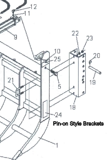 Model 830345 Set of Universal Pin-On Brackets