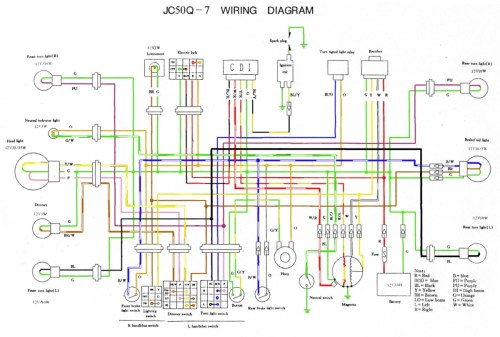 small resolution of lifan 150cc wiring diagram lifan 125 pit bike wiring diagram lifan 125 pit bike motor wiring