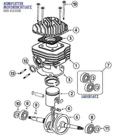 PEUGEOT Buxy 50 (2-Takt) Kurbelwelle und Zylinder