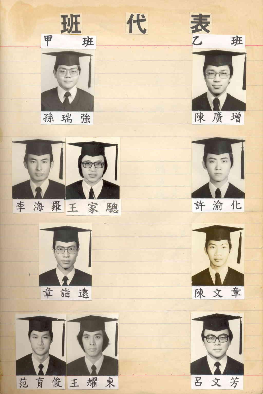 1976 臺大化工系 - 四年級部落格 - 新浪部落