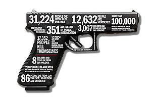 Tucson Tragedy: Is Gun Control a Dead Issue?