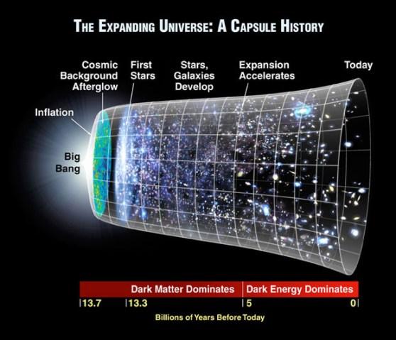UNIVERSO EXPANSION