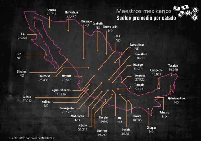 SALARIO MAGISTERIO MAPA