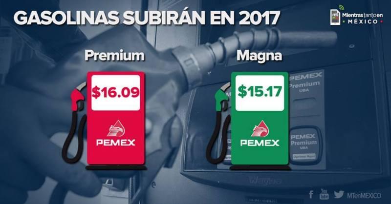 gasolinas-aumento-2017