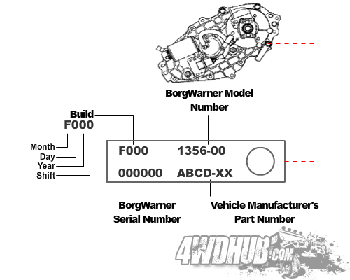 BorgWarner Transfer Case Guide