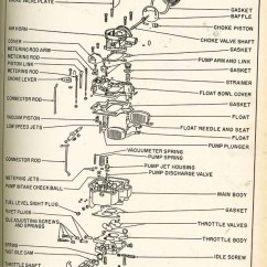 Jeep Cj2a Wiring Diagram Ansul System How It Works 1942 Willys Carburetor - Car Engine Parts