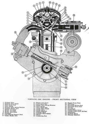 Moses Ludel's 4WD Mechanix Magazine – 1964 Jeep CJ5: A
