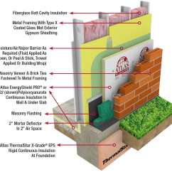 House Insulation Diagram Electric Brake Wiring Wall Services 4 Weather And Roofing