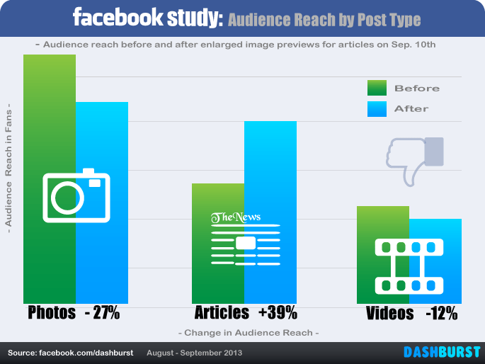 facebook-report-audience-reach (1)