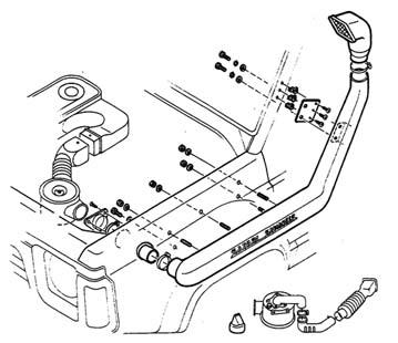 Nissan 4x4 Offroad e-shop