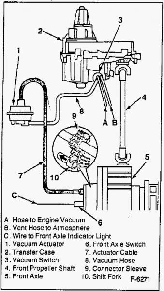 Diagram 2001 Chevy Blazer Wiring Diagram Chevrolet Parts Basic