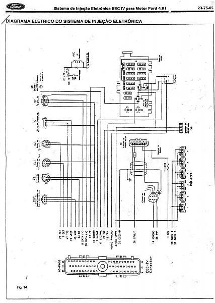 Esquema eletrico motor falcon (F1000) 4.9i